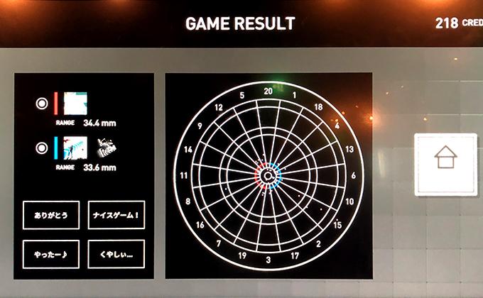 ゲーム終了画面