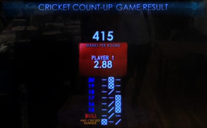 クリケットカウントアップの結果