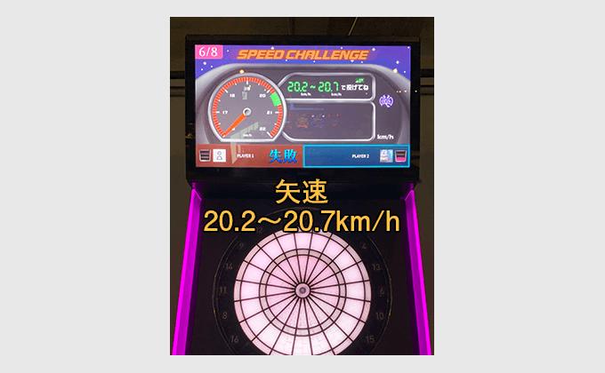 スピードの範囲が約1km/h